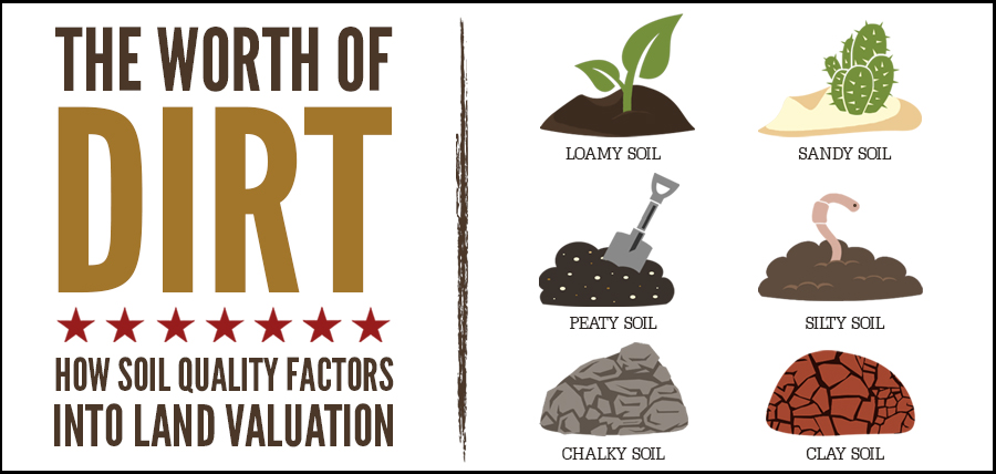 Soil clipart loamy soil. The worth of dirt