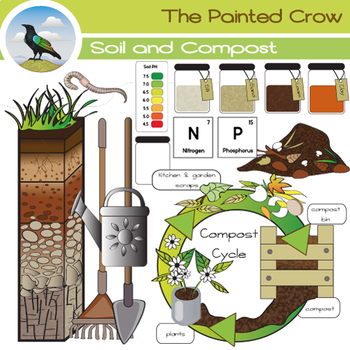 Soil clipart soil earth. And compost clip art