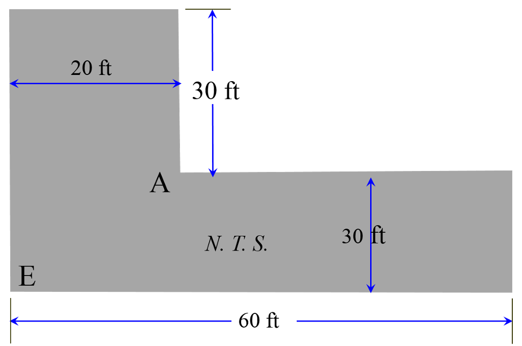 Soil load png. Solved question and foundation