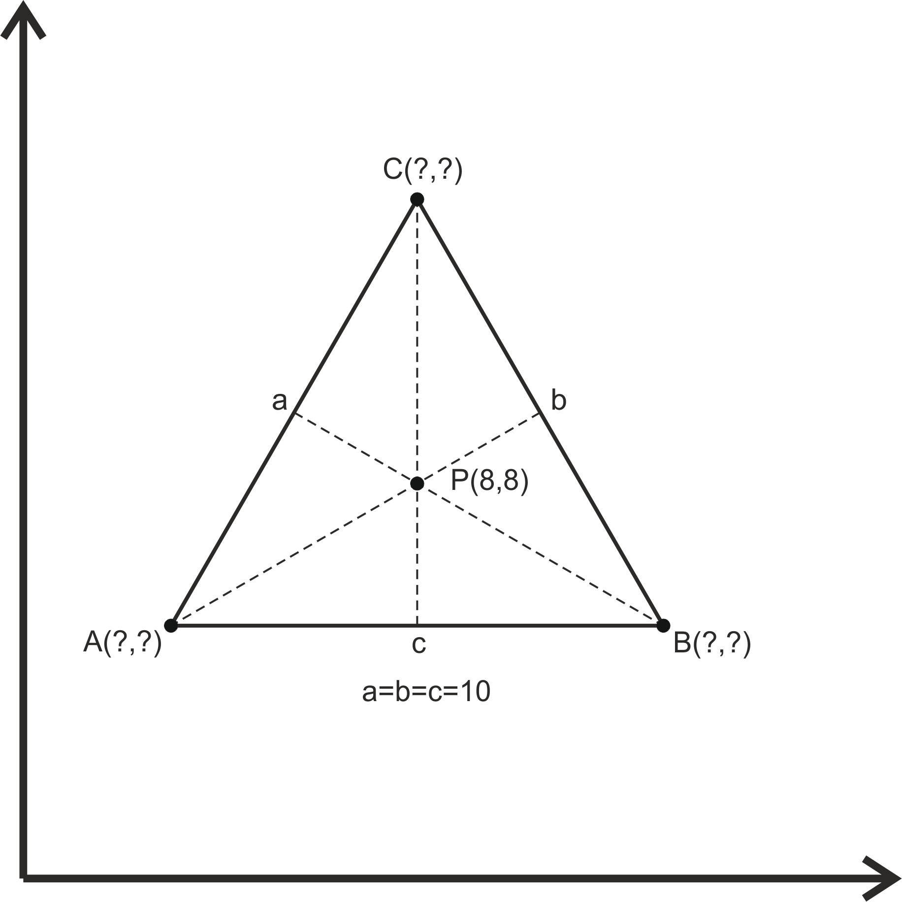 Vectors how to calculate. Vector maths cartesian banner library library