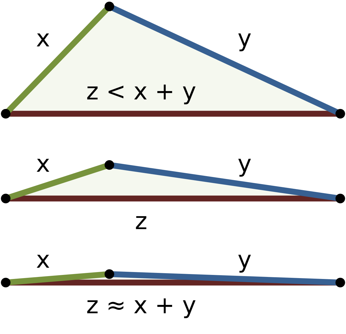 Solve vector triangle. Inequality wikipedia