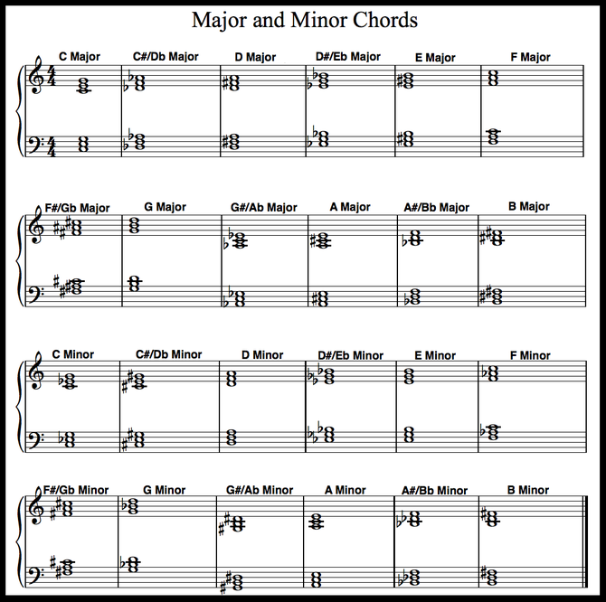 Song clipart music score. How to read with