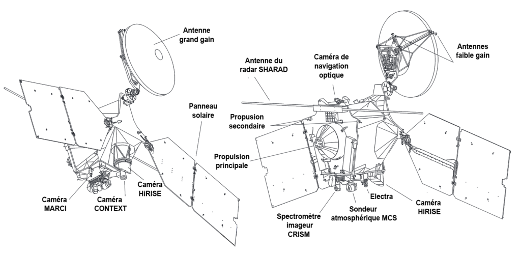 Spacecraft drawing technical. File mars reconnaissance orbiter