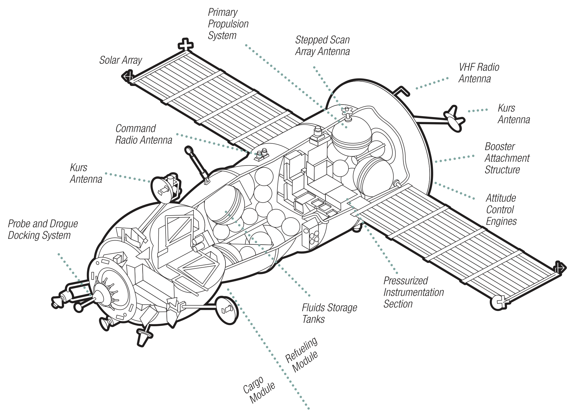 Spacecraft drawing real. File progress m with