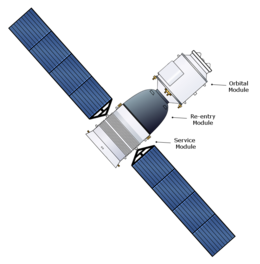 Spacecraft drawing product. Shenzhou wikipedia post s