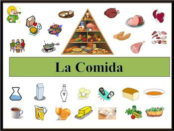 Spanish clipart vocabulary spanish. Food powerpoint activities and