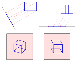 Spatial drawing axonometric. Parallel projection wikipedia in