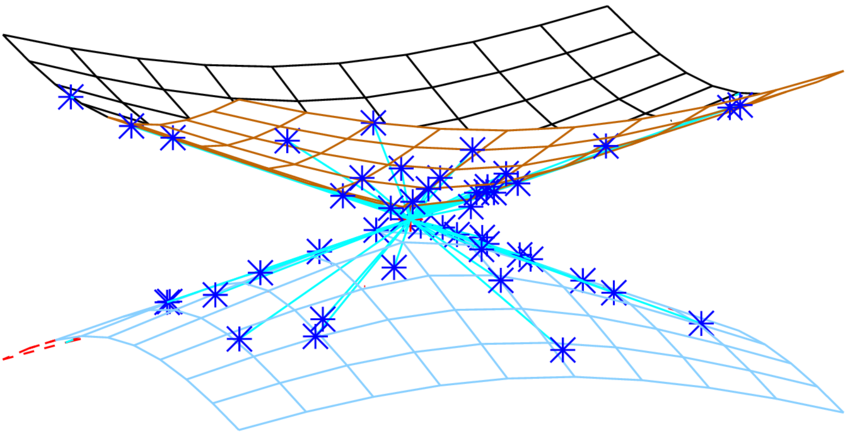 Spatial drawing space element. Nearest neighbors of an