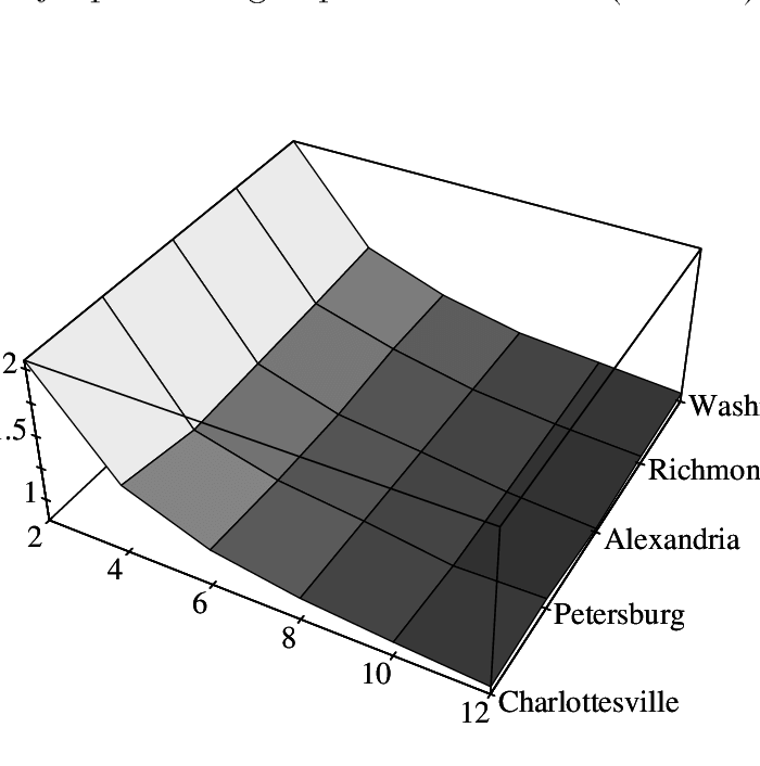 Spatial drawing threshold. Storage requirement ratios for
