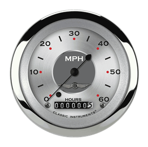 Speedometer. Classic instruments store all