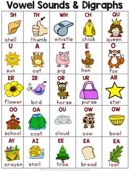 Spelling clipart early literacy. Patterns charts free back