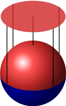 Sphere clipart cylinder shape. Manifold wikipedia the chart