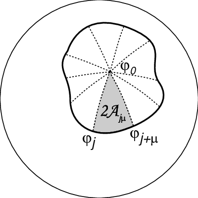 Spin drawing. Computation of the berry