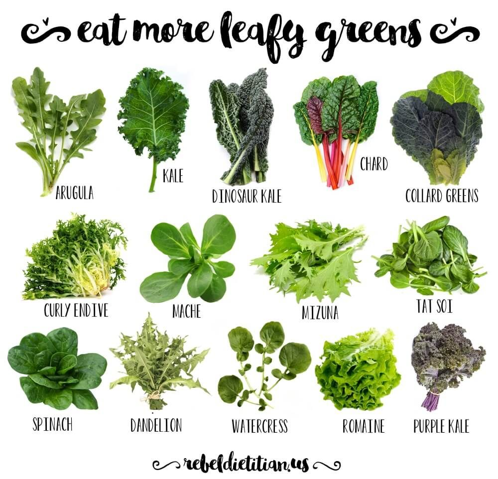 Spinach clipart watercress. Leafy greens pinterest beta
