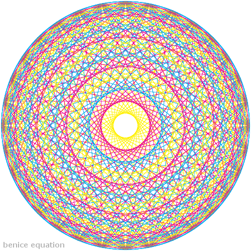 Spirograph drawing art student. Hypnotic math of benice