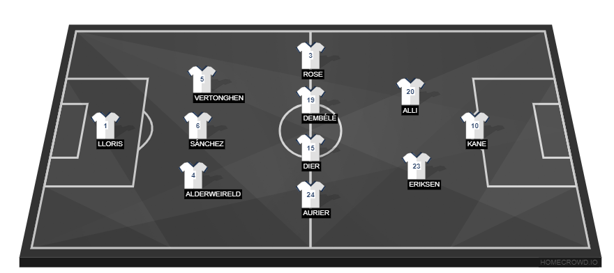Spurs drawing player real madrid. Tottenham hotspur vs preview