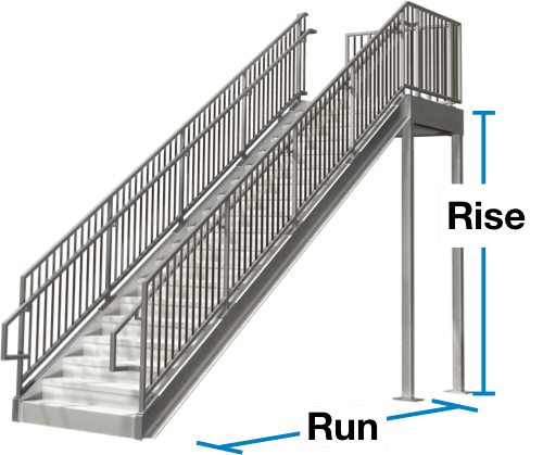 Staircase vector front. Stair terminology and types