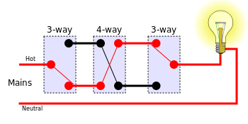 Stairs transparent two way. Multiway switching wikipedia switches