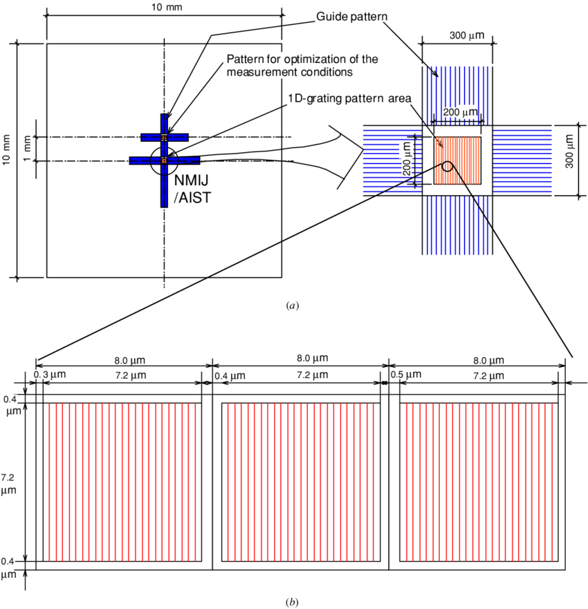 A b schematic of. Standard drawing image freeuse library