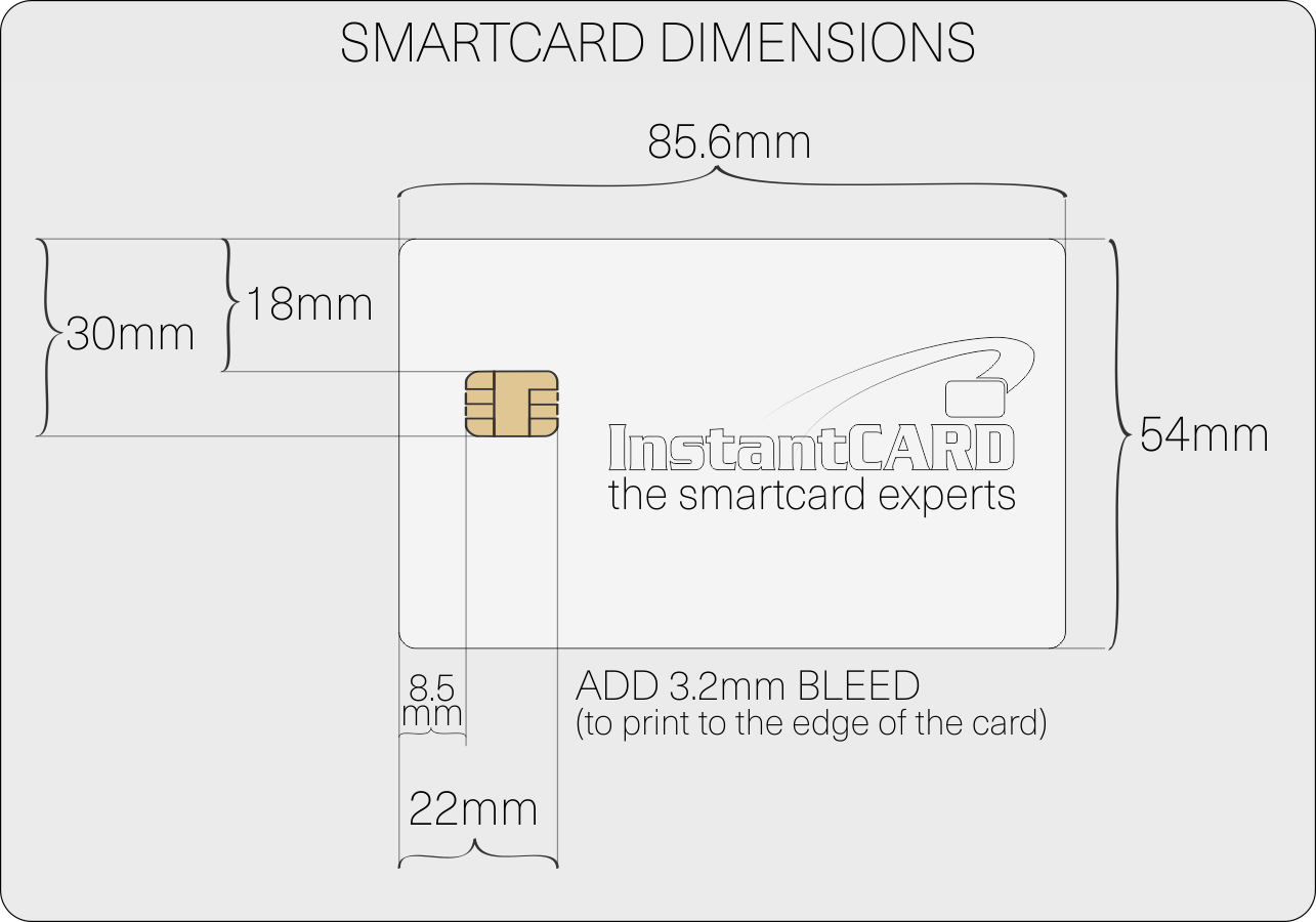 Standard vector iso 7810. Id card layout and