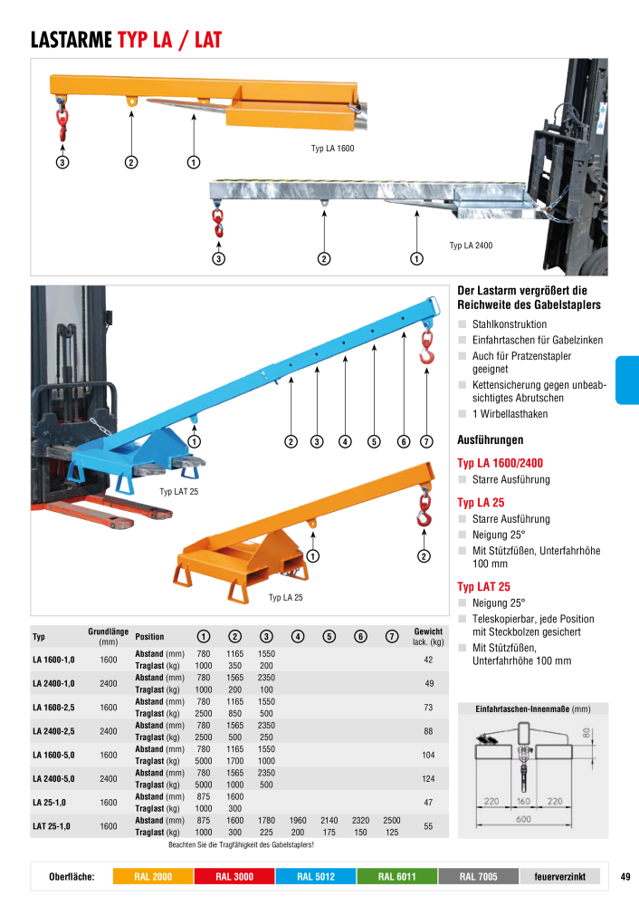 Stapler drawing engineering. Bauer hauptkatalog lagertechnik anbauger