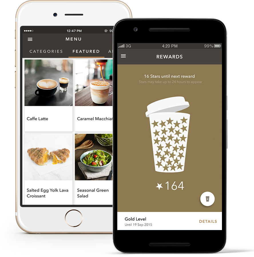 Starbucks vector iphone 6. Mobile applications coffee company