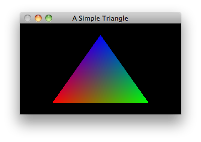 Static drawing square. Openglexamples introductory program just