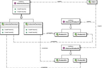 Concrete drawing abstract. Factory pattern wikipedia uml