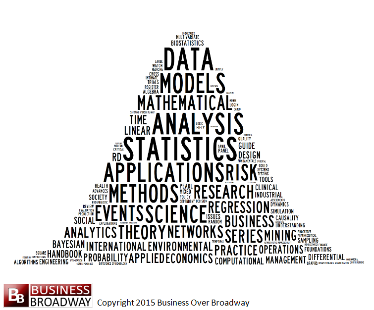 Statistics clipart biostatistics. Not awful and boring