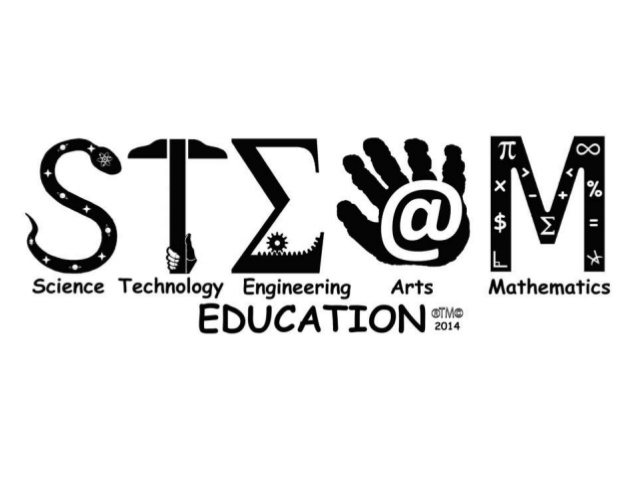 Steam clipart steam education. Art online resources the