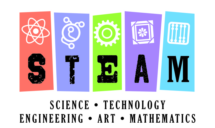 Steam clipart steam education. Solomon schechter school of