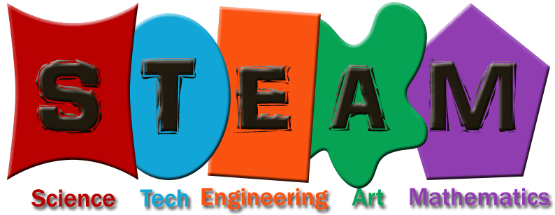 Steam clipart steam education. Full ahead school assemblies
