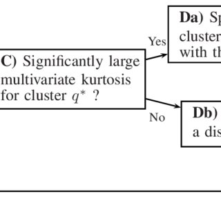 Steps vector criterion. Multivariate normality for the