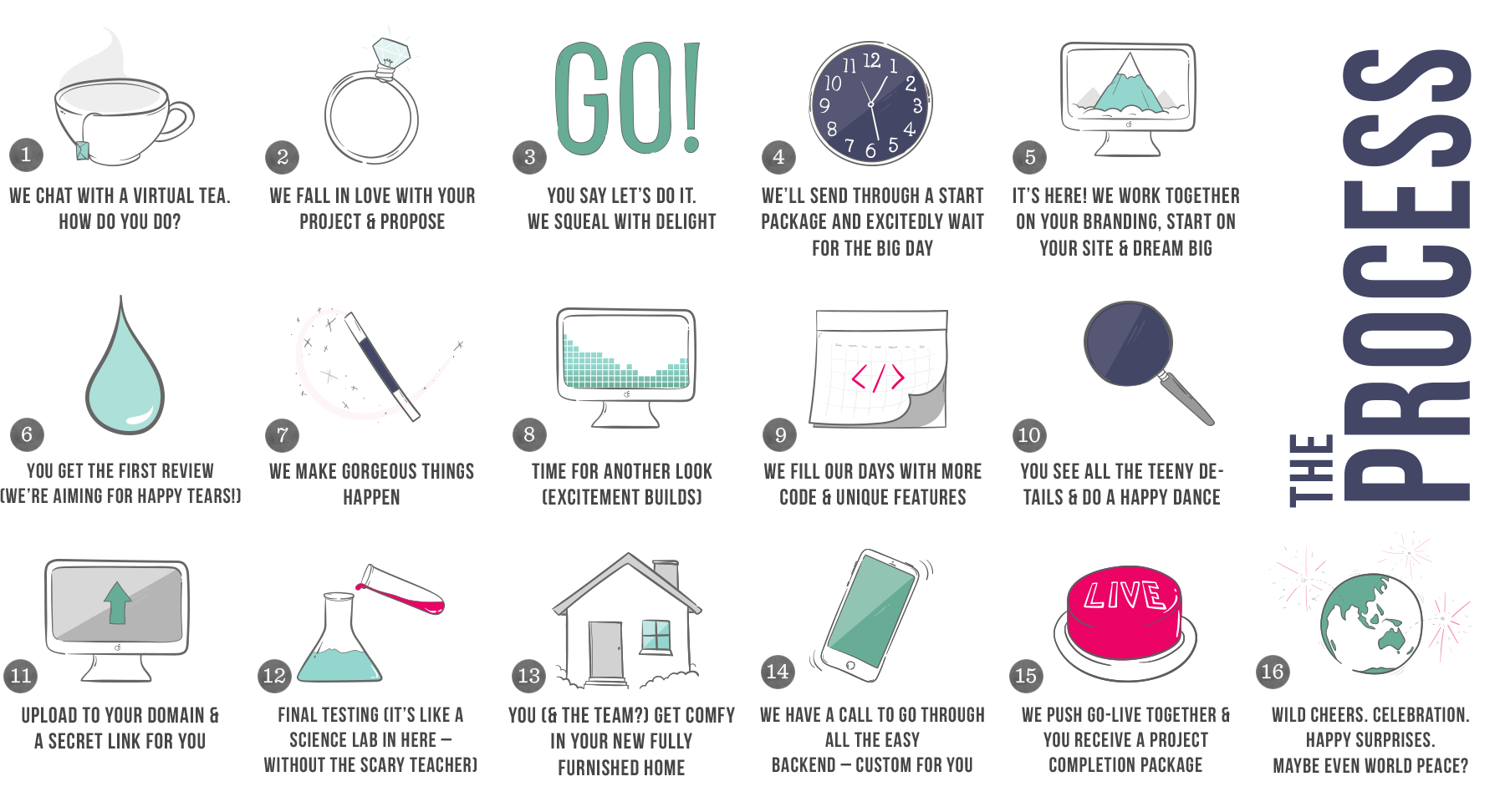 Steps vector infographic design idea. Love this of the