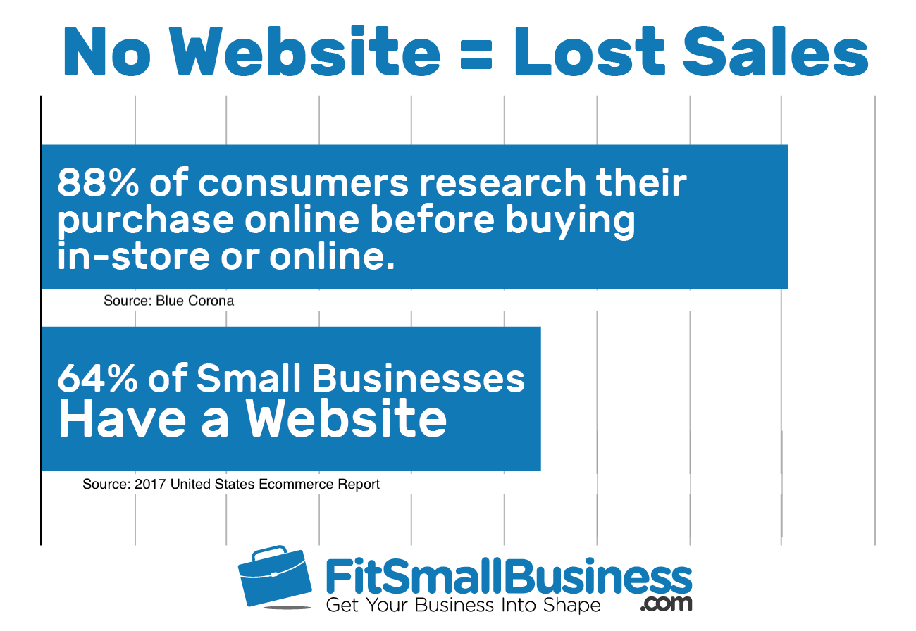 Transparent website small business. How to make a