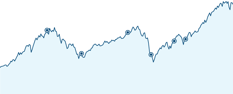 Stock market transparent png. The often recovers from