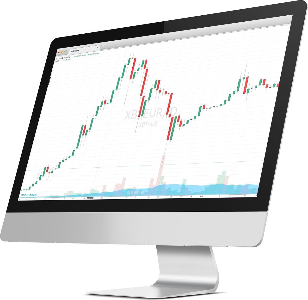 Stock trader png. Kraken buy sell and