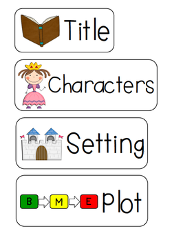 Story clipart story setting. Elagse rl describe character