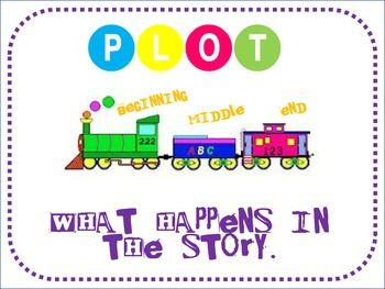 Of a elements . Story clipart story setting image transparent library