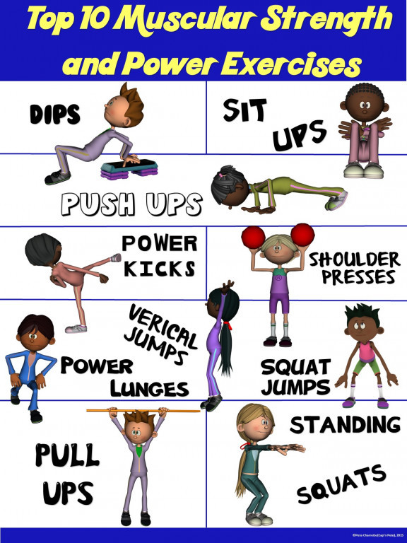 Exercises list emilios cleaners. Strength clipart muscular strength clip transparent download