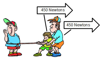 Bounce clipart net force. Changes in speed and