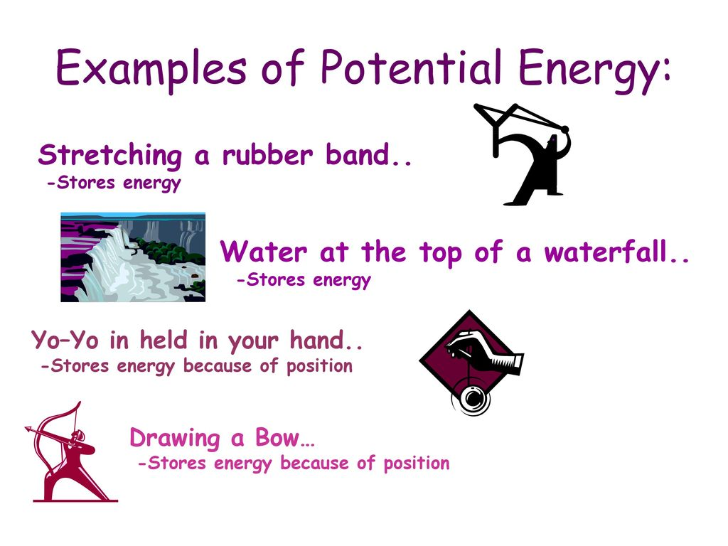 stretching clipart potential energy
