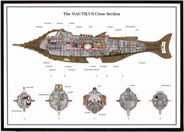 Submarine clipart nautilus submarine. Gallery images and information