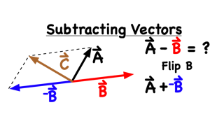 Vector maths parallelogram rule. How do you subtract