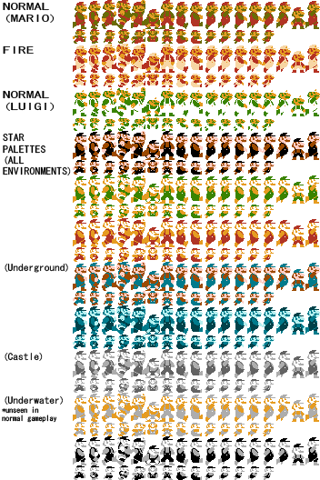 Super mario world mario sprite png. Brothers bros game creation