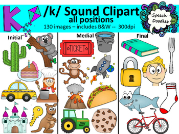 Support clipart articulation. K sound images personal