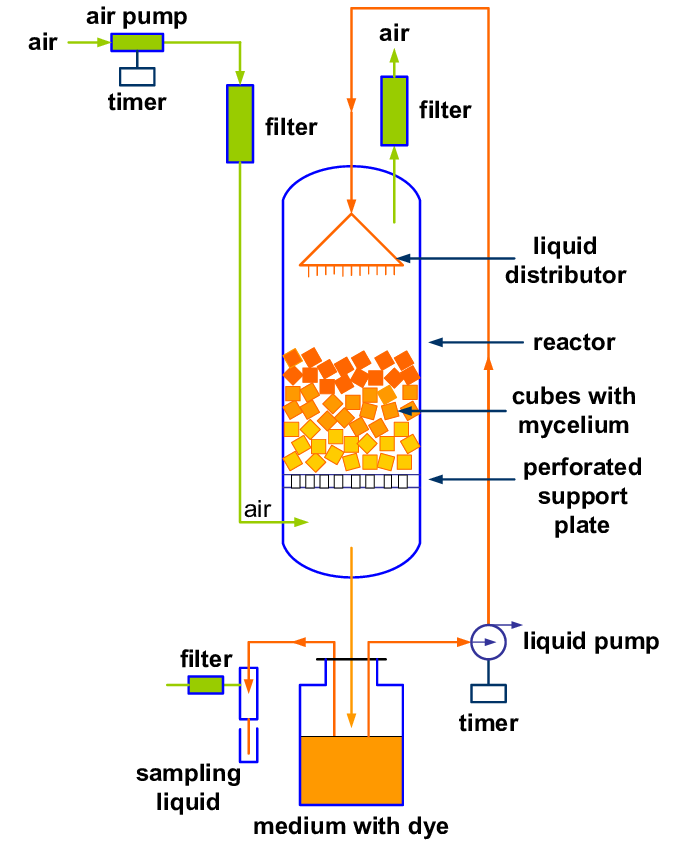Support drawing secondary. Schematic of a large