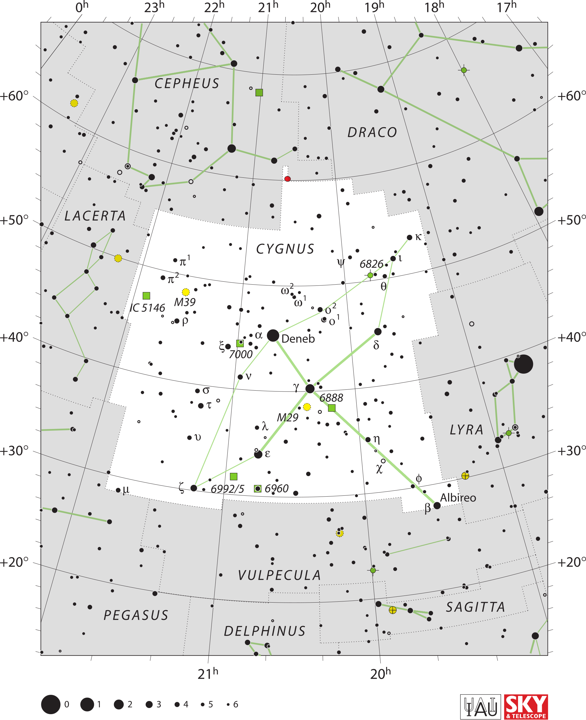 Svg 76 arc hb. Cygni wikipedia diagram