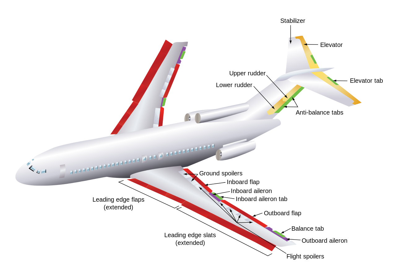 Svg Airlines Boeing Transparent & PNG Clipart Free Download - YA