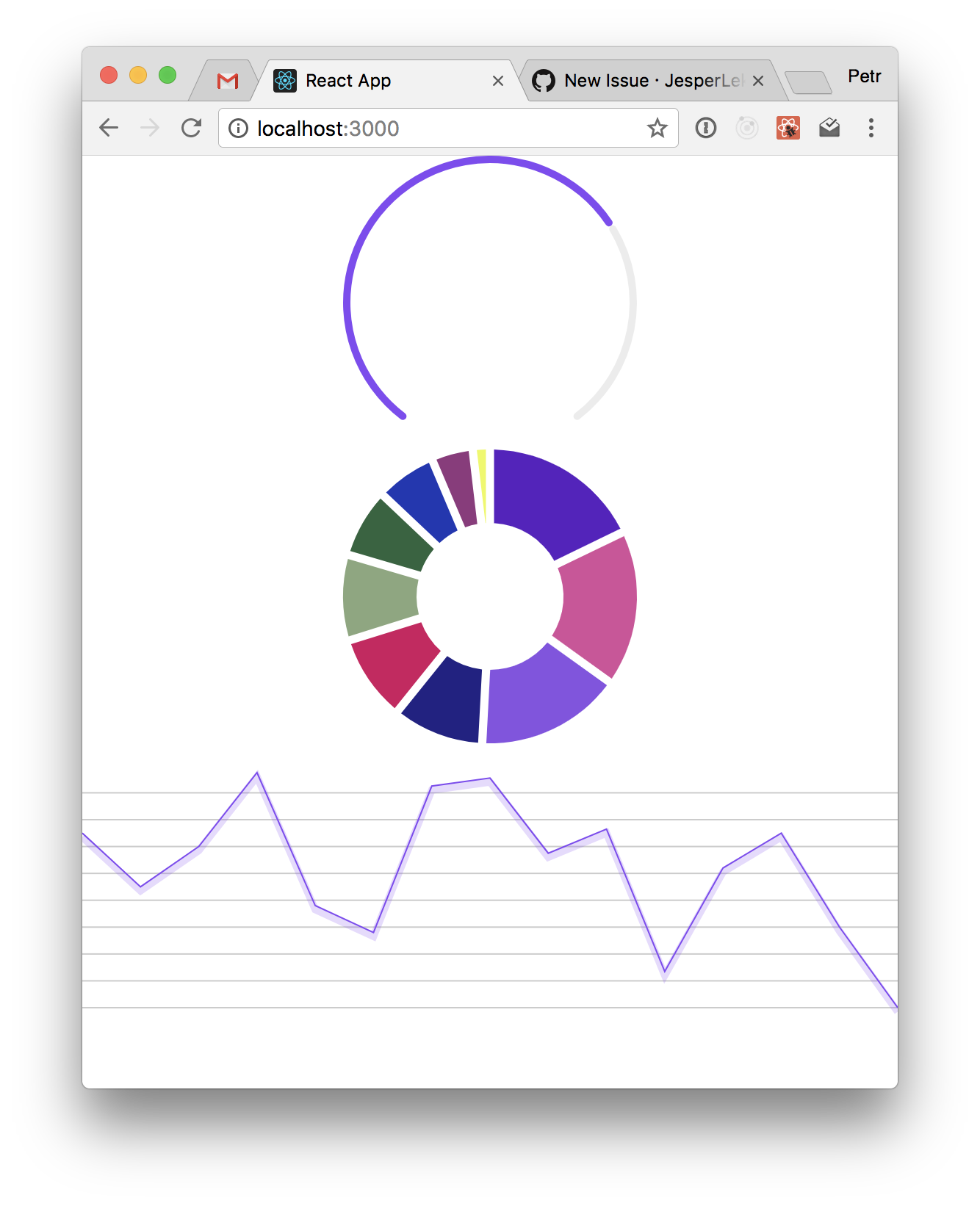 Svg charts web. React native compatibility issue